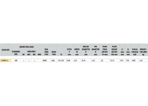KIT ALU YAMAHA YZ 250 X / WR 2016-2017 MX reinforced