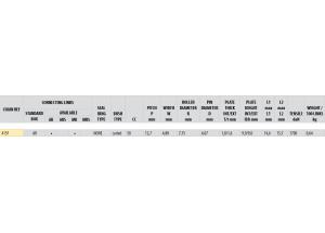 KIT STEEL APRILIA RX 50 EXTREMA 1992-1994