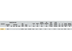 KIT ALU KTM SX 620 LC4 1995-1998