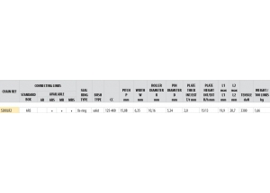 KIT STEEL HONDA CRM 125 1990-1994