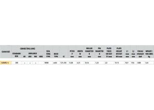 KIT STEEL APRILIA 125 PEGASO/RALLY 89-91