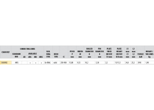 KIT STEEL DUCATI 650 INDIANA 1987-1988 Reinforced Xs-ring