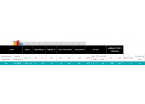 Kit Aprilia 50 Rx/Mx Racing 04-