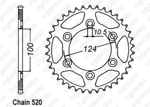Kit Ducati 620 Sport